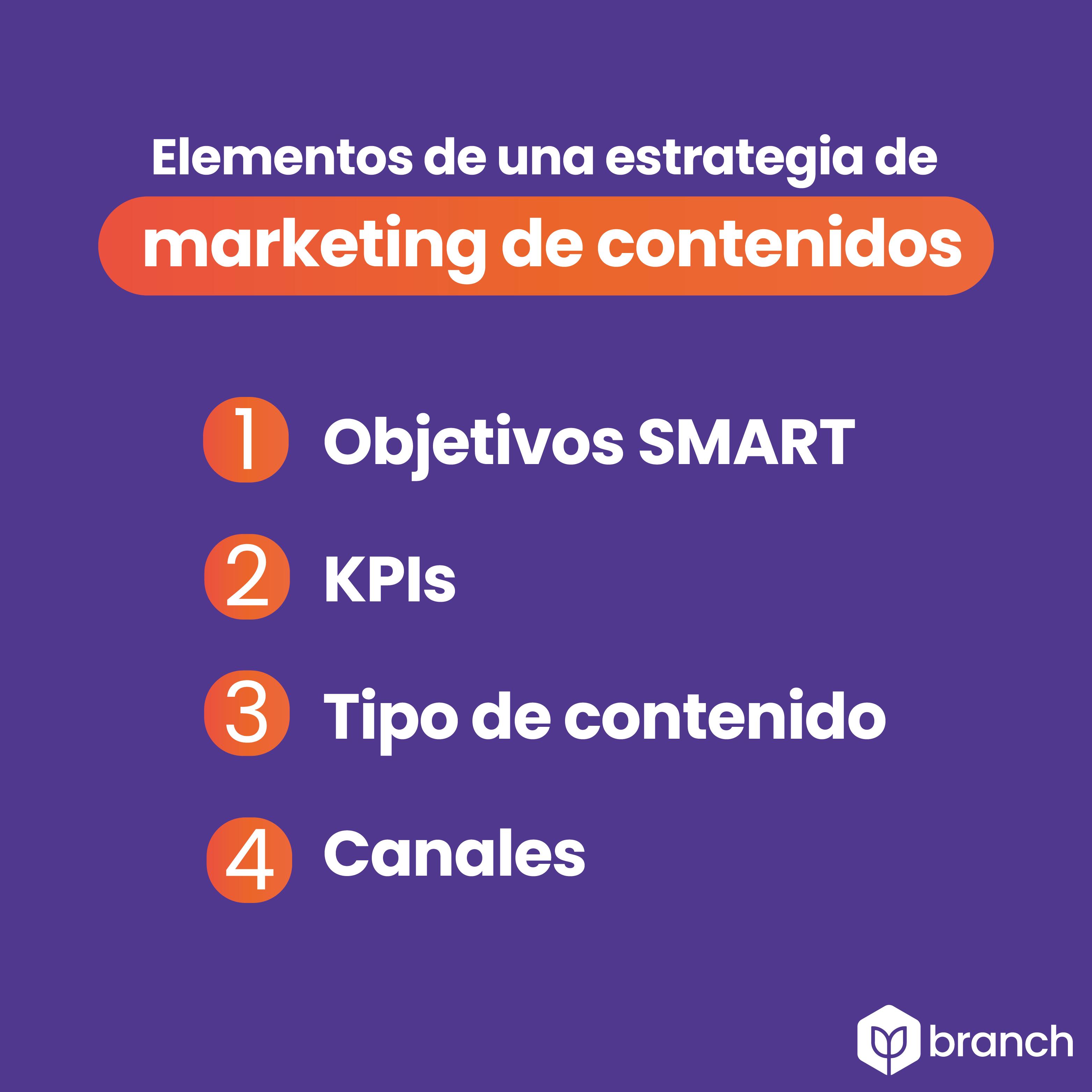 elementos-de-una-estrategia-de-marketing-de-contenidos
