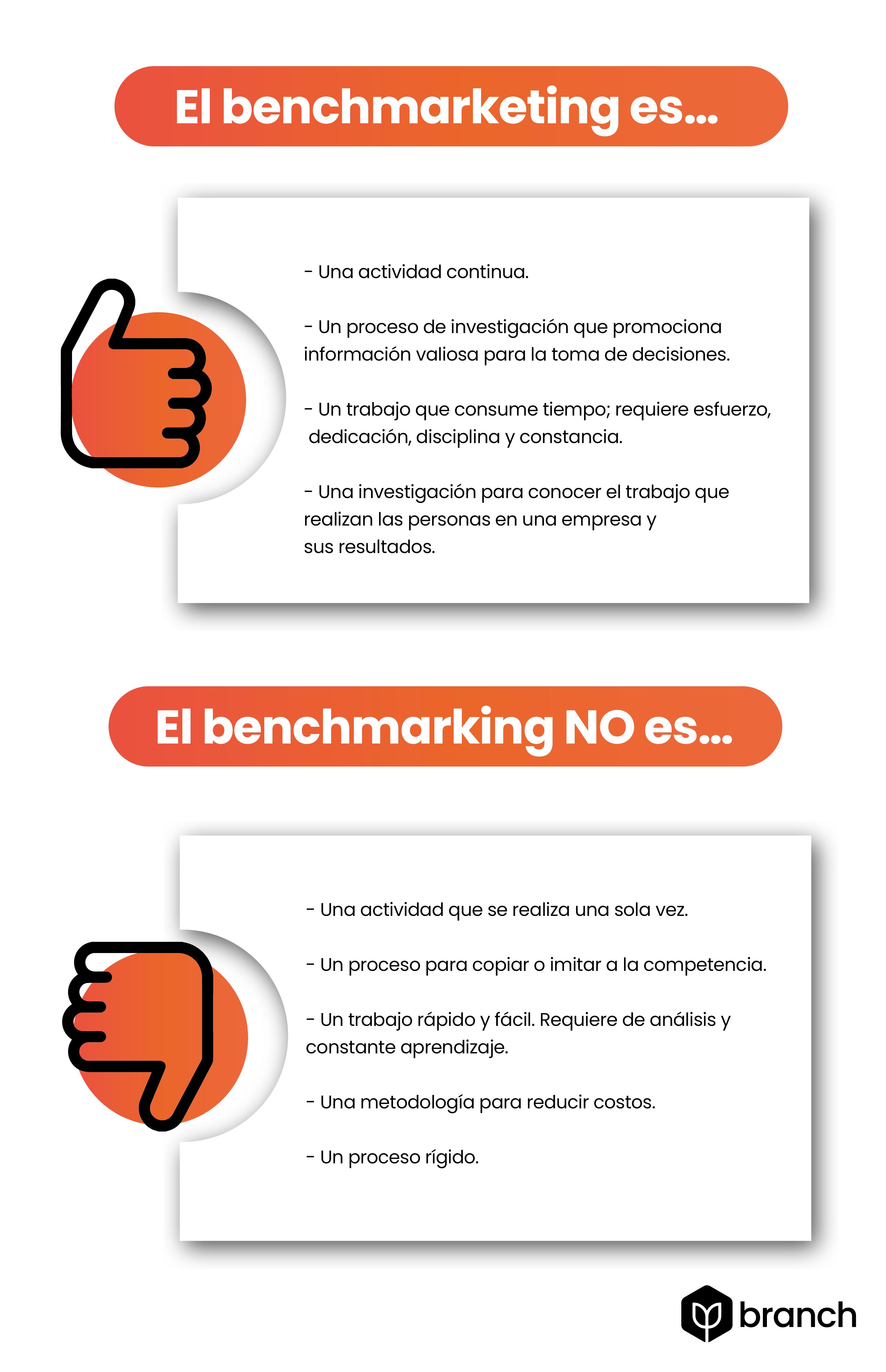que-es-el-benchmarking