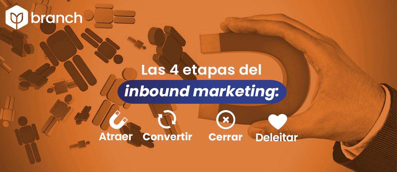 las-4-etapas-del-inbound-marketing-atraer-convertir-cerrar-deleitar