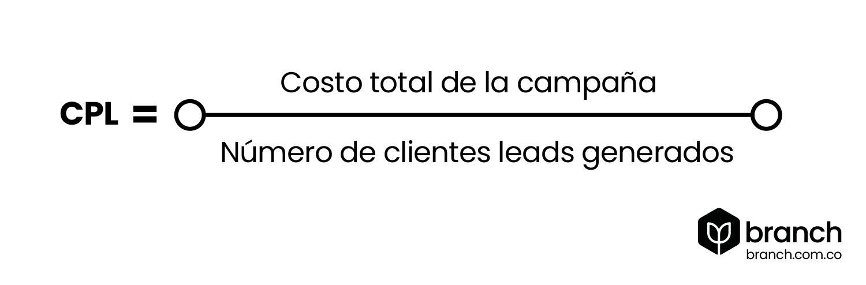 formula-costo-por-lead