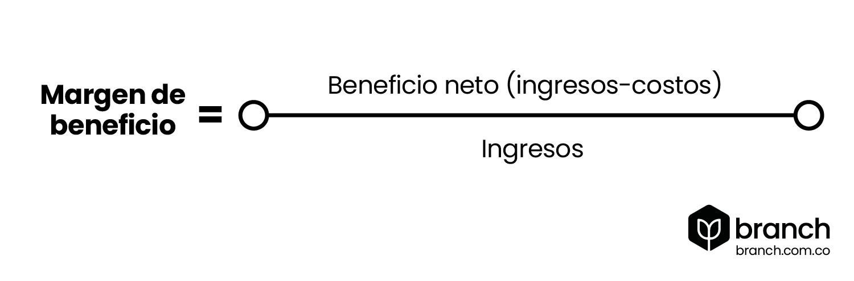 formula-margen-de-beneficio