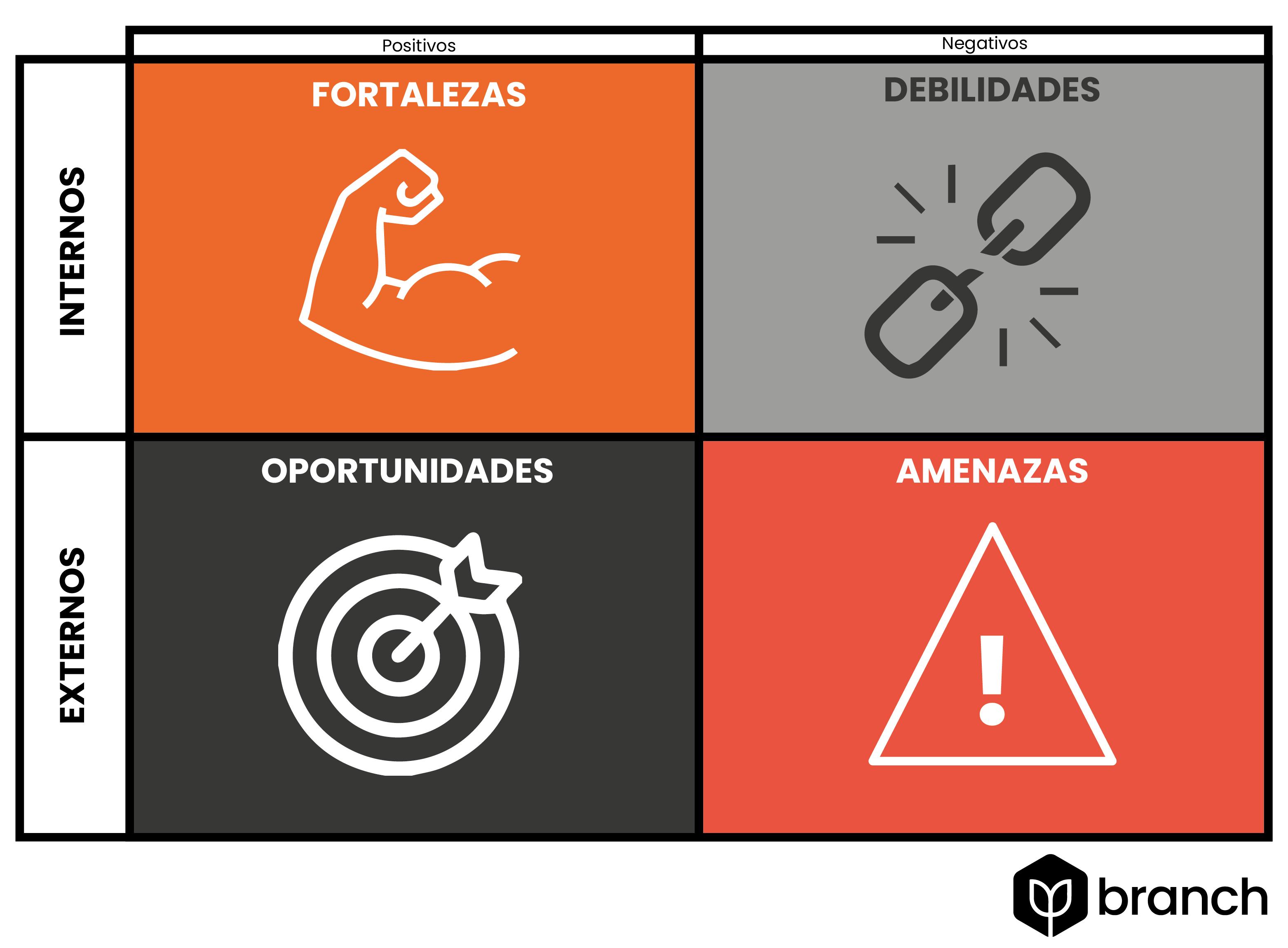matriz-dofa