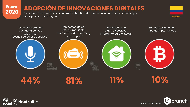adopcion-de-innovaciones-digitales-colombia-2019-2020