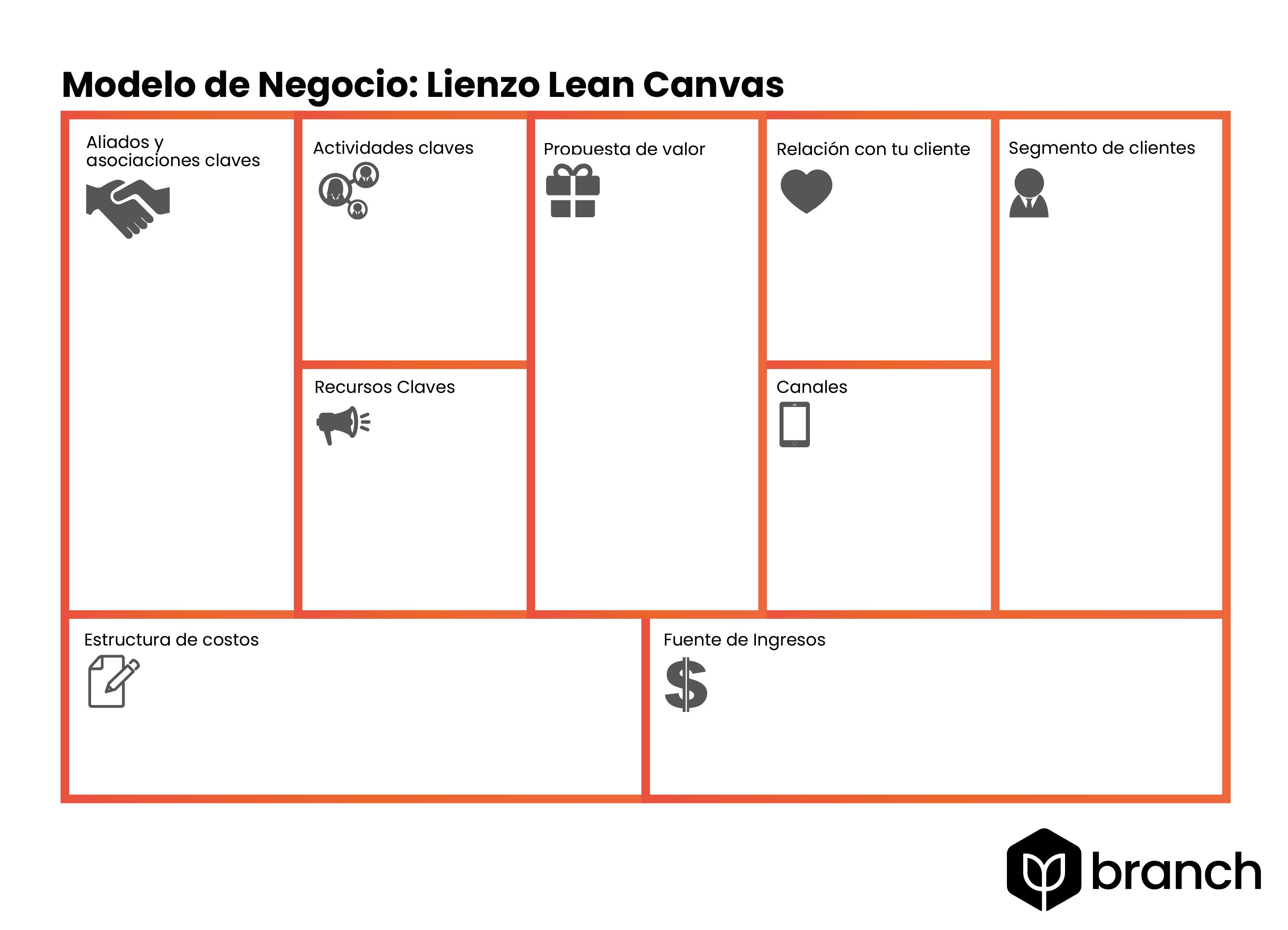 lienzo-lean-canvas