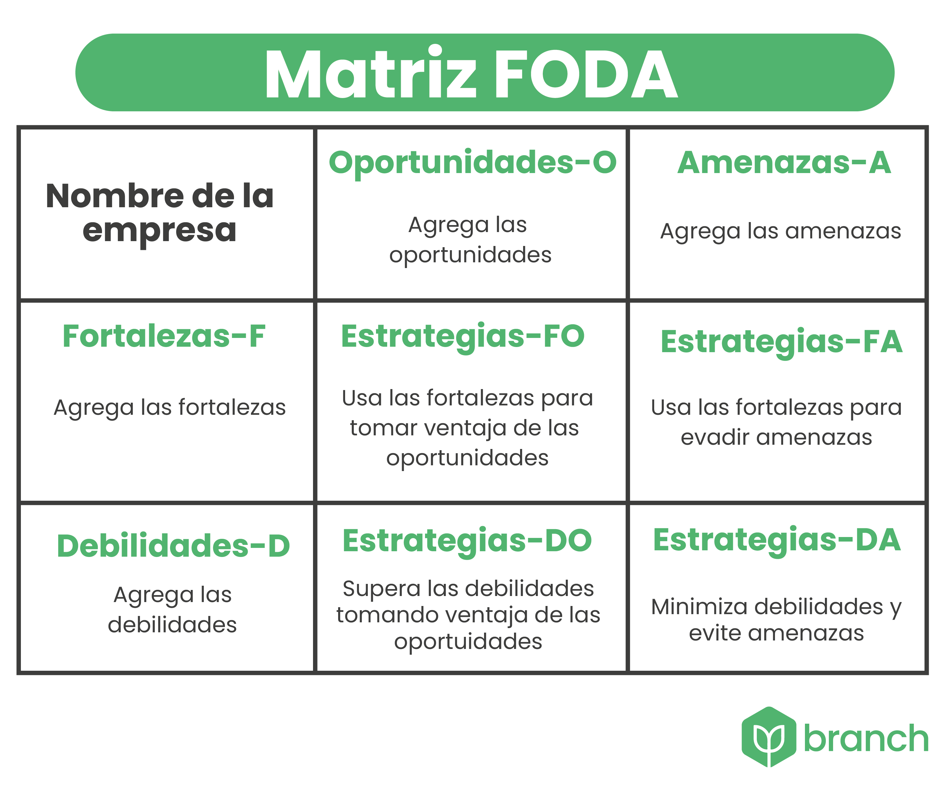 analisis-foda-herramienta-planificacion-estrategica.