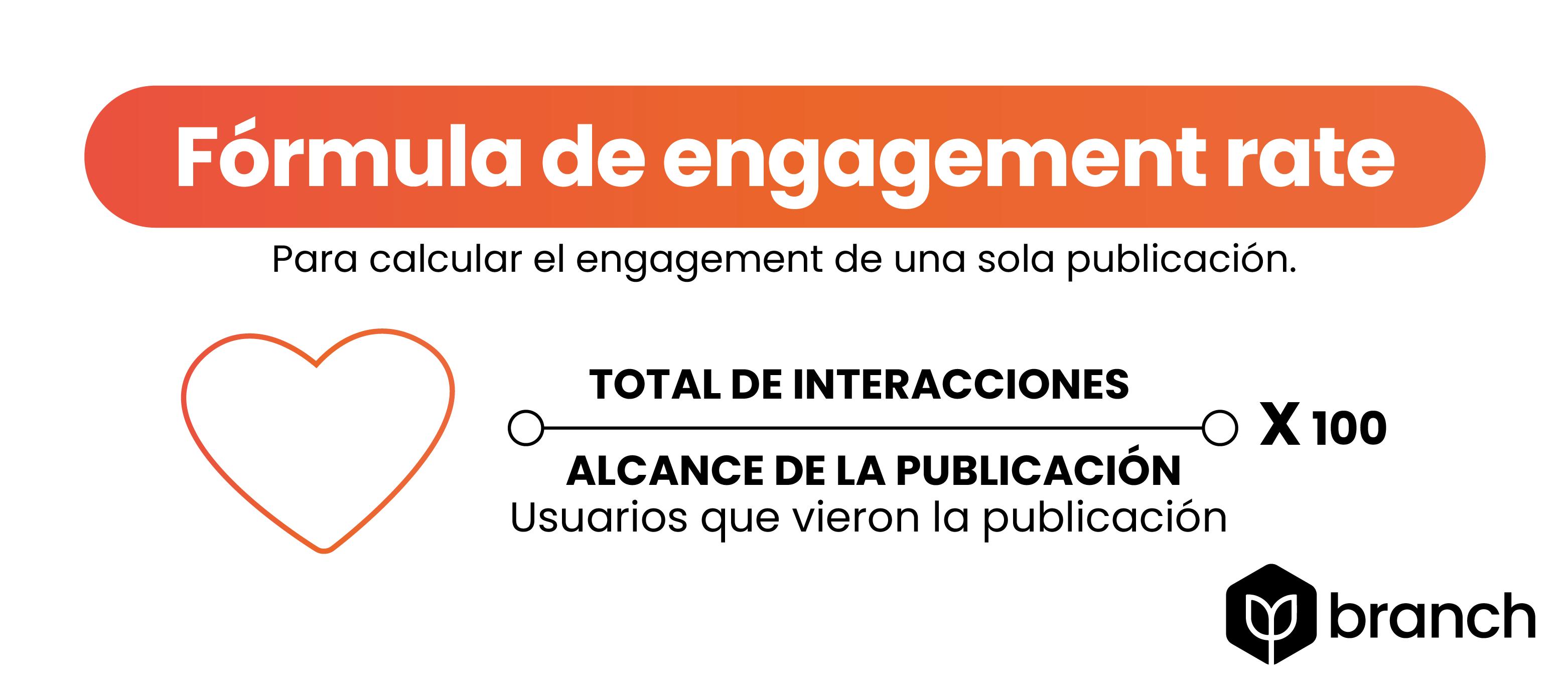 formula-de-engagement-rate-por-alcance
