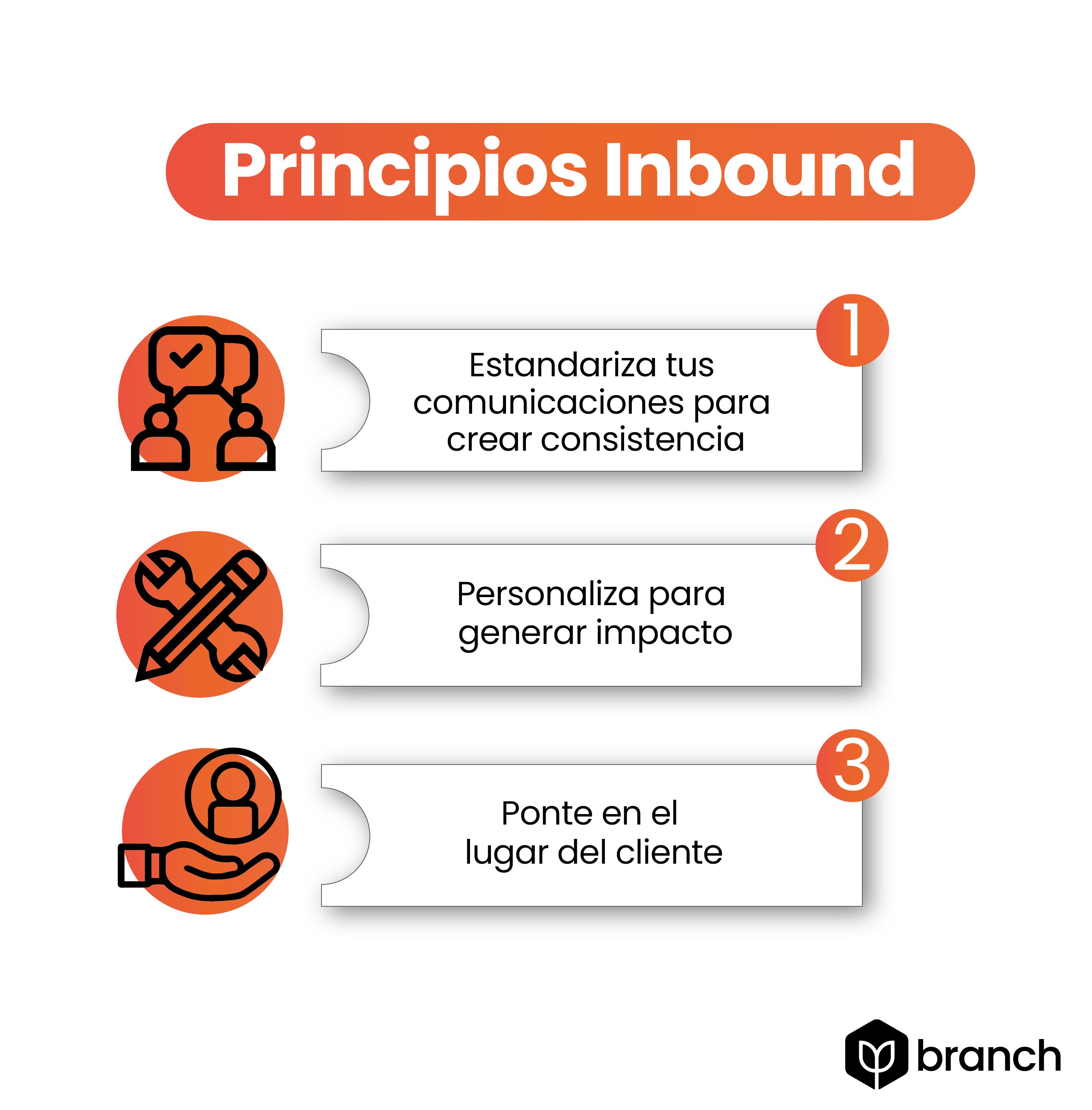 principios-de-inbound-marketing