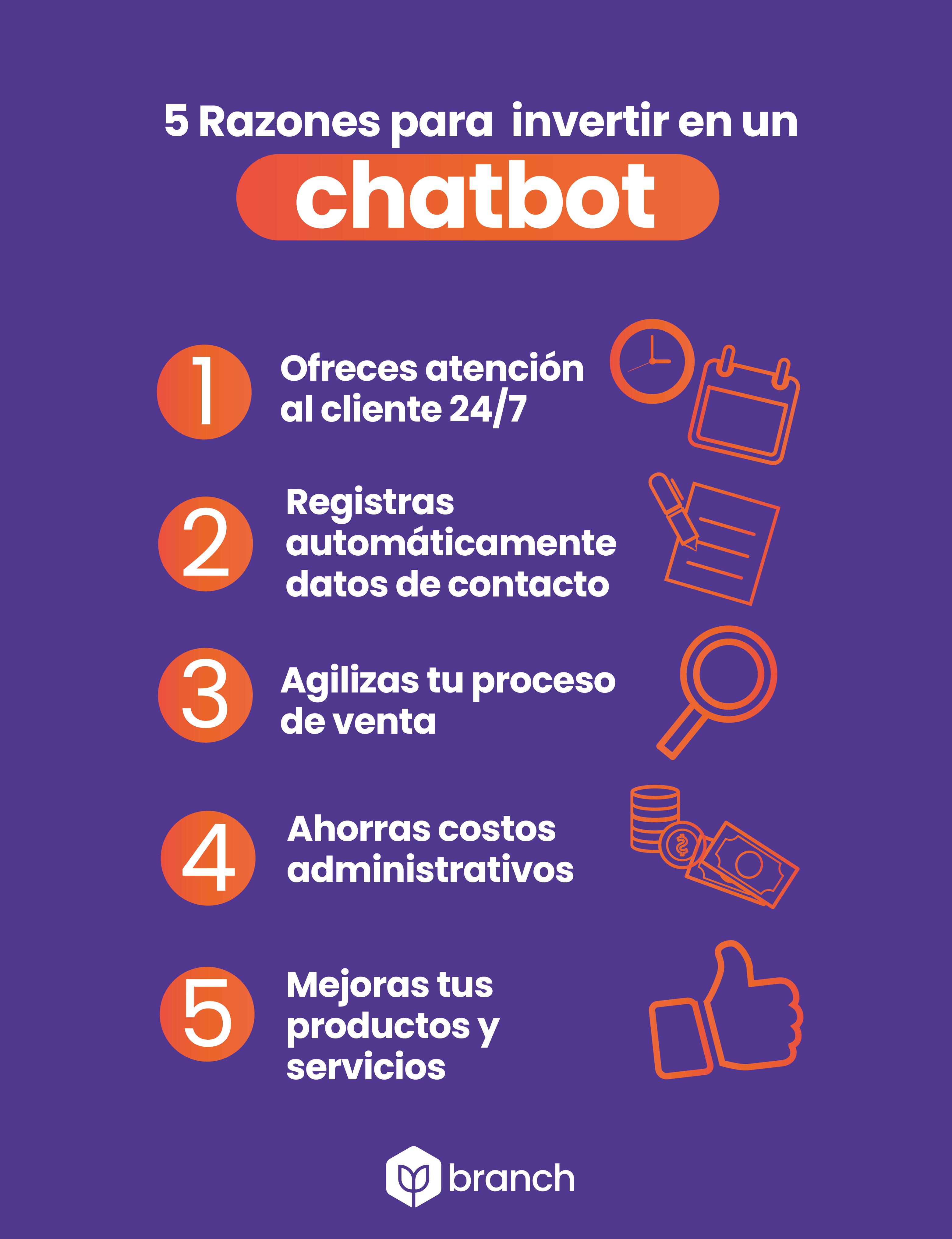 ventajas-de-chatbots