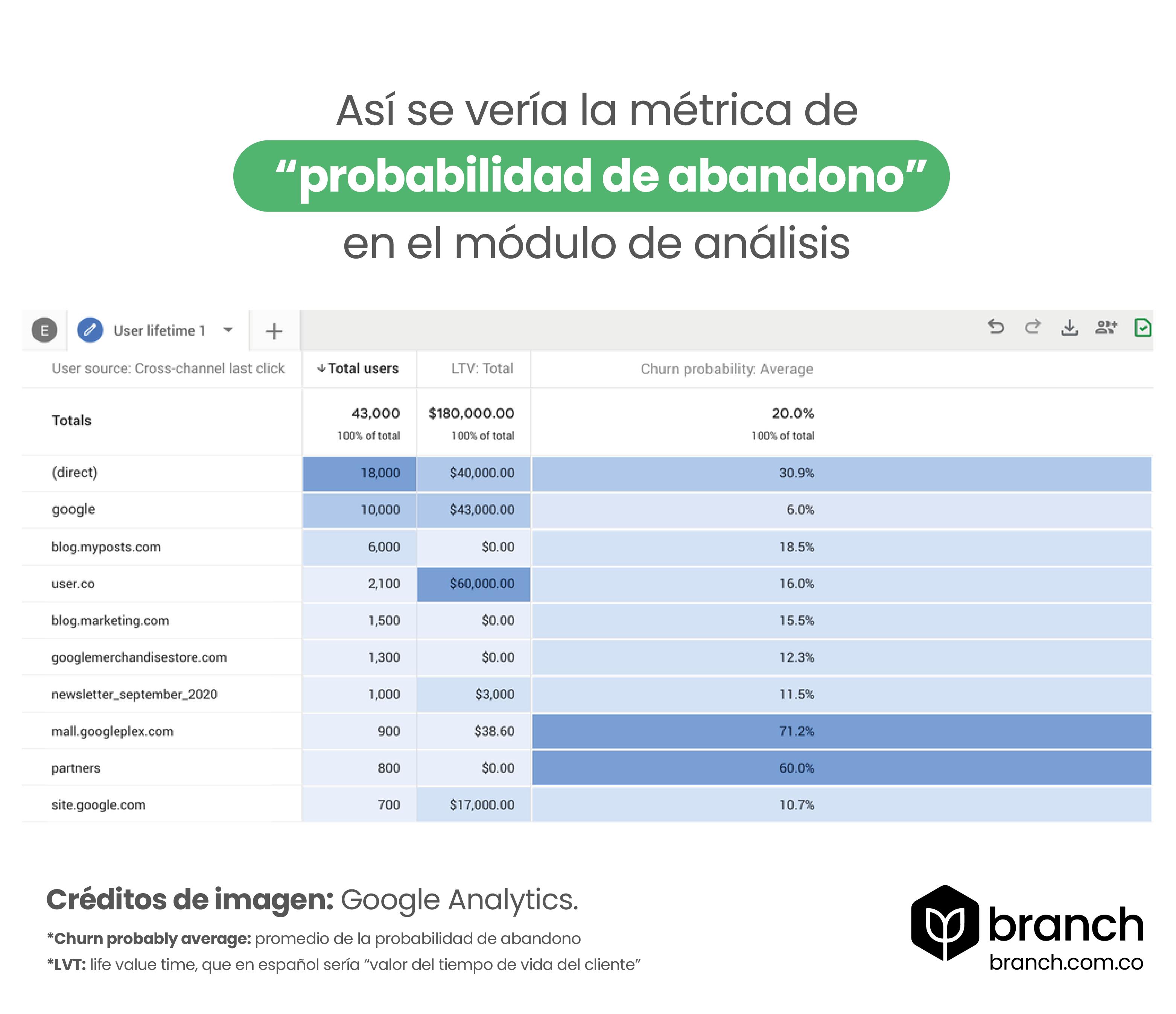 actualizaciones-de-google-analytics-octubre-2020.