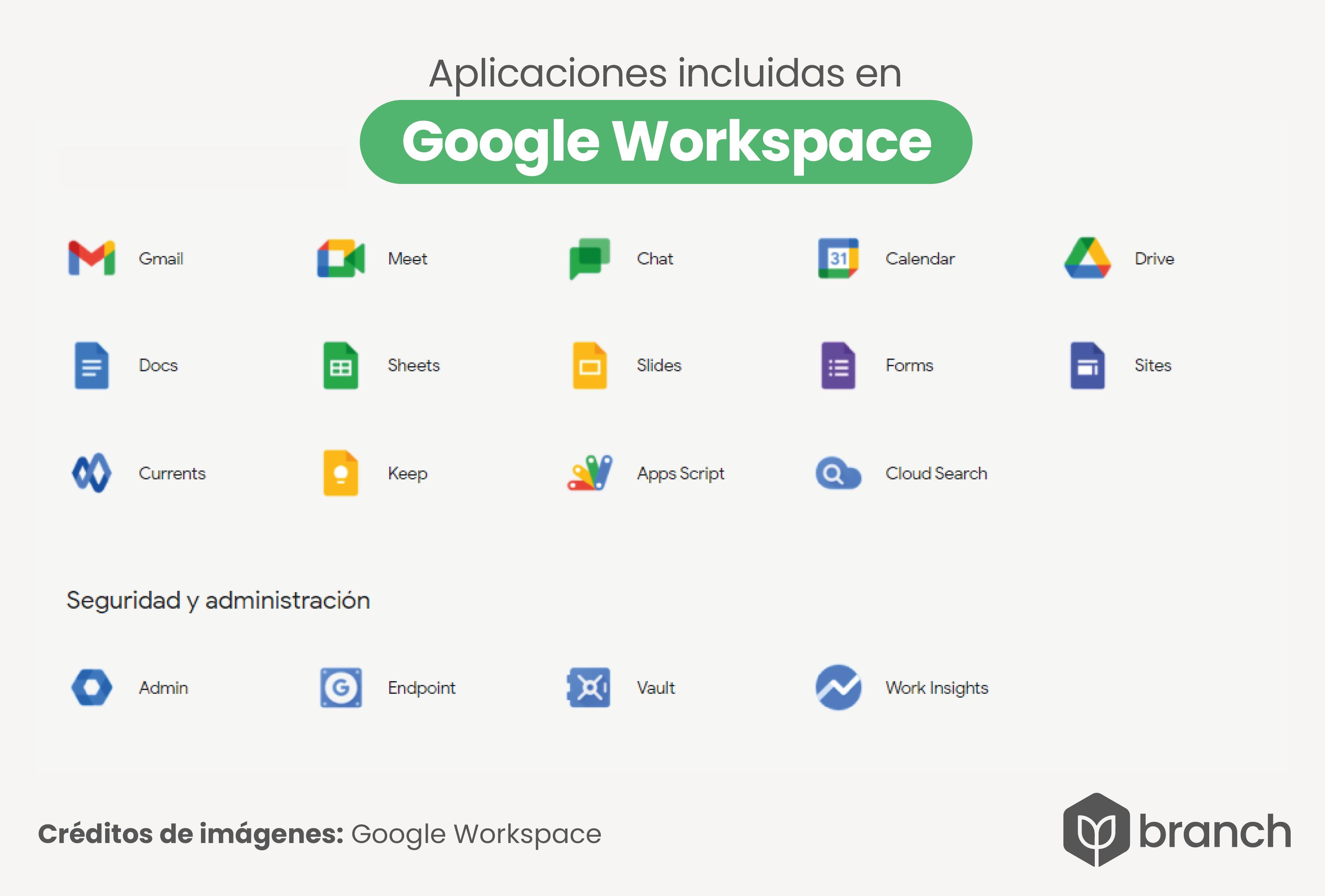 aplicaciones-inlcuidas-en-google-workspace