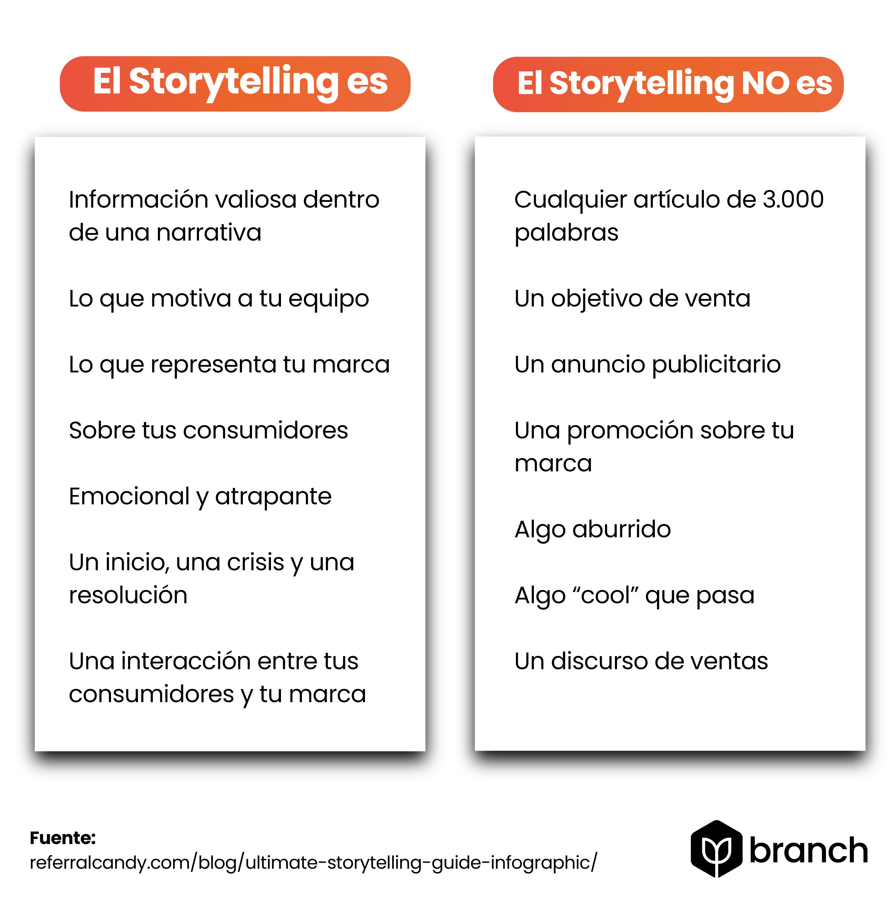 concepto-de-storytelling