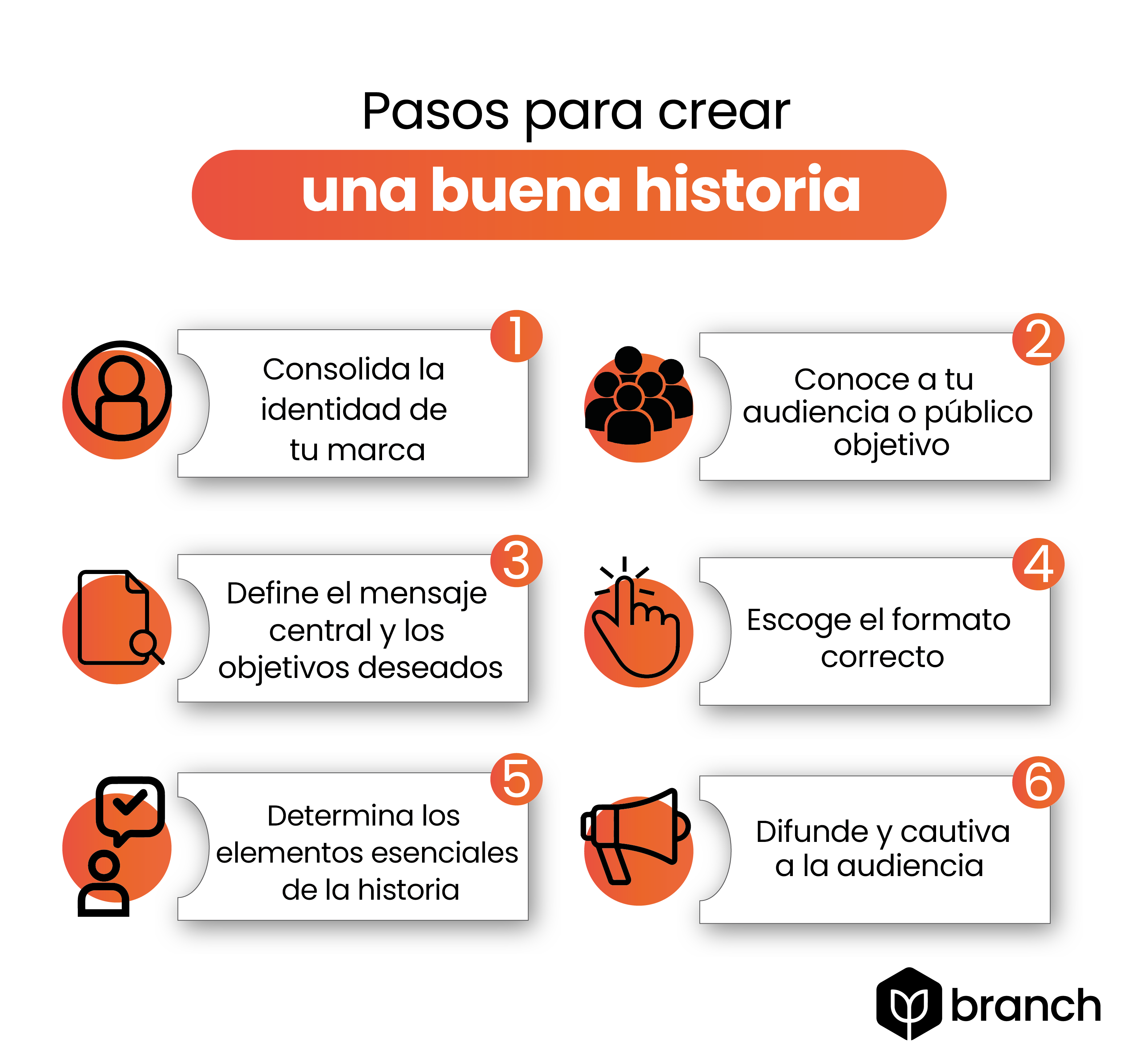 pasos-para-crear-una-buena-historia