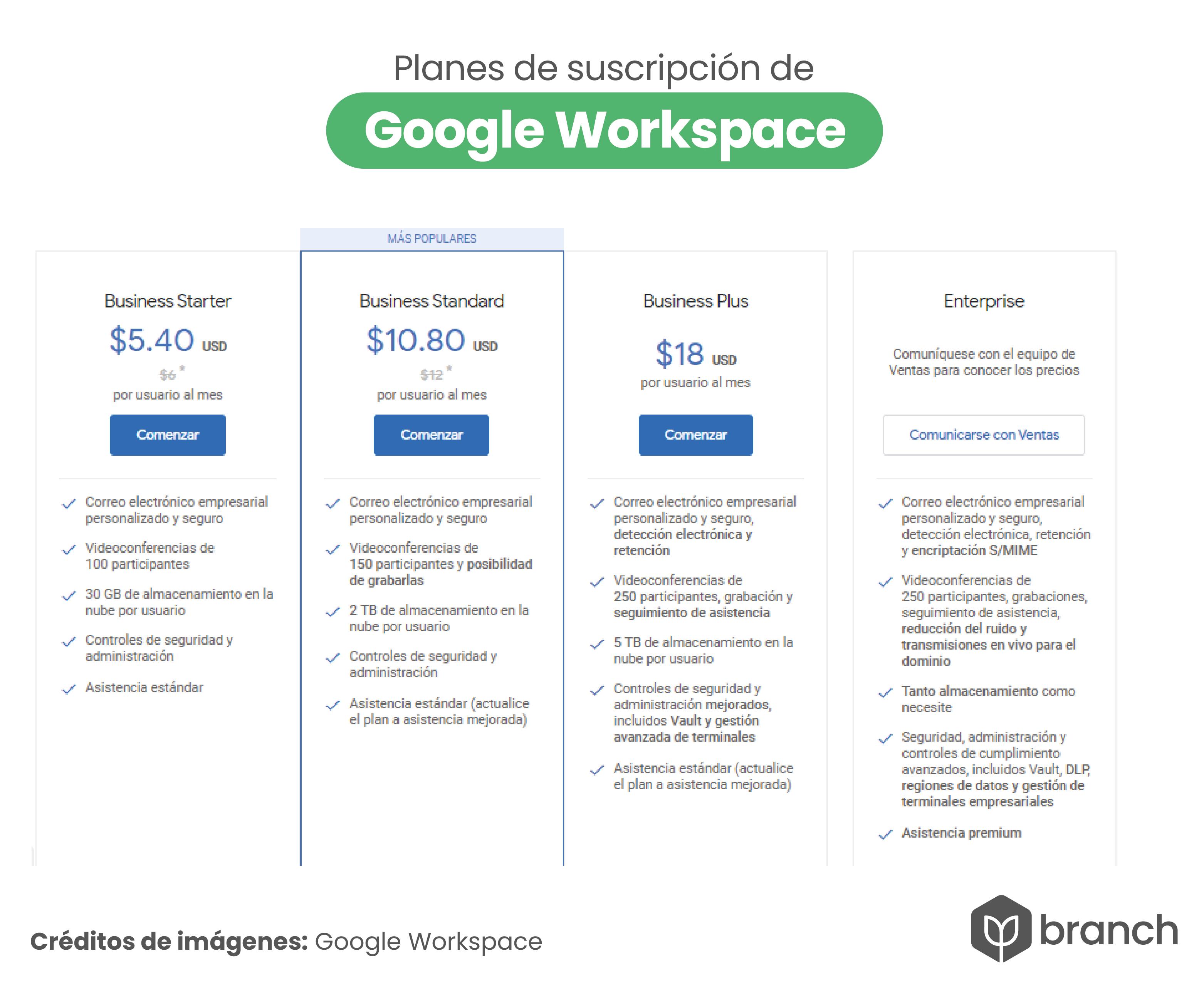 precios-de-google-workspace.
