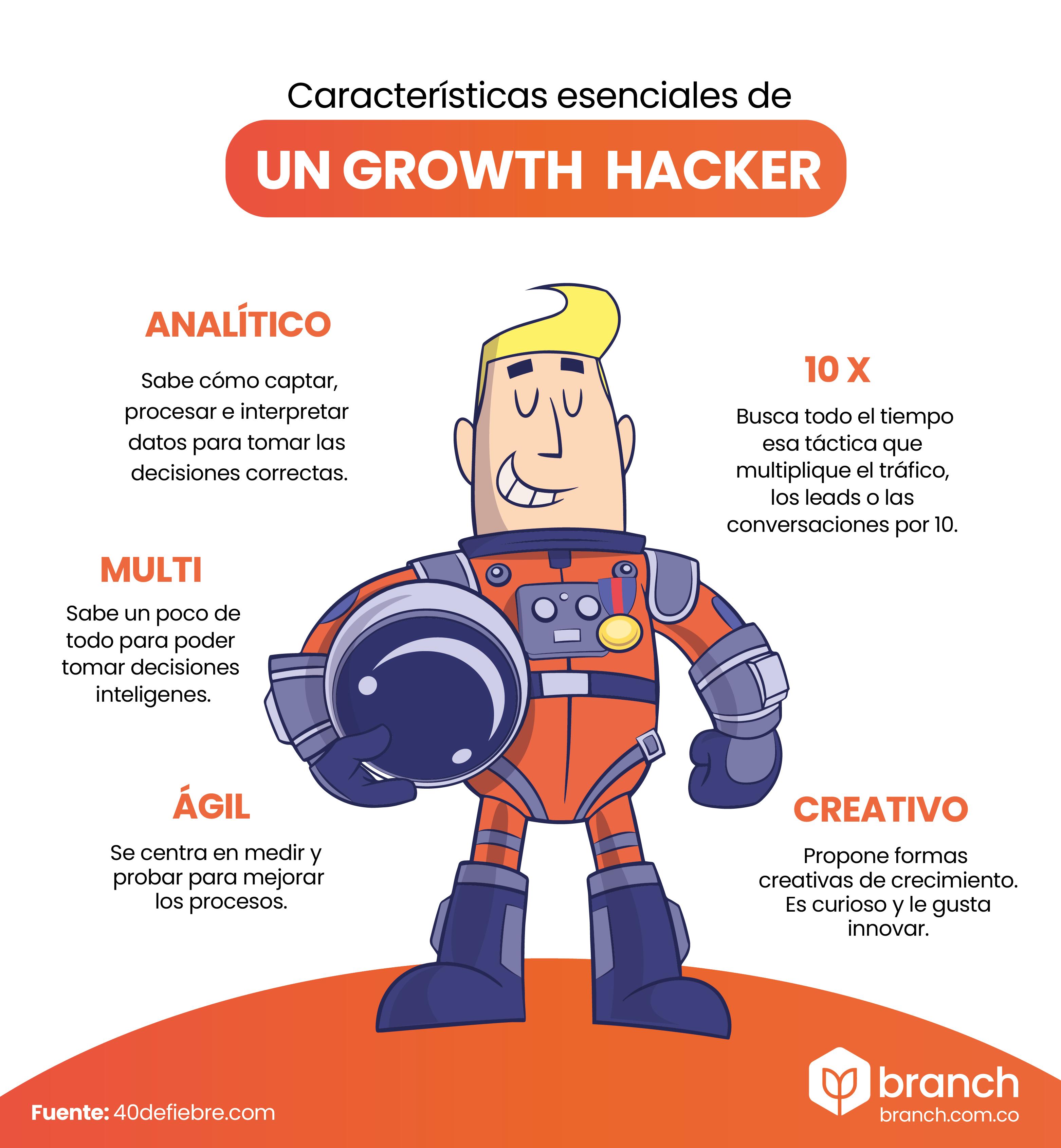 caracteristicas-del-growth-hacker