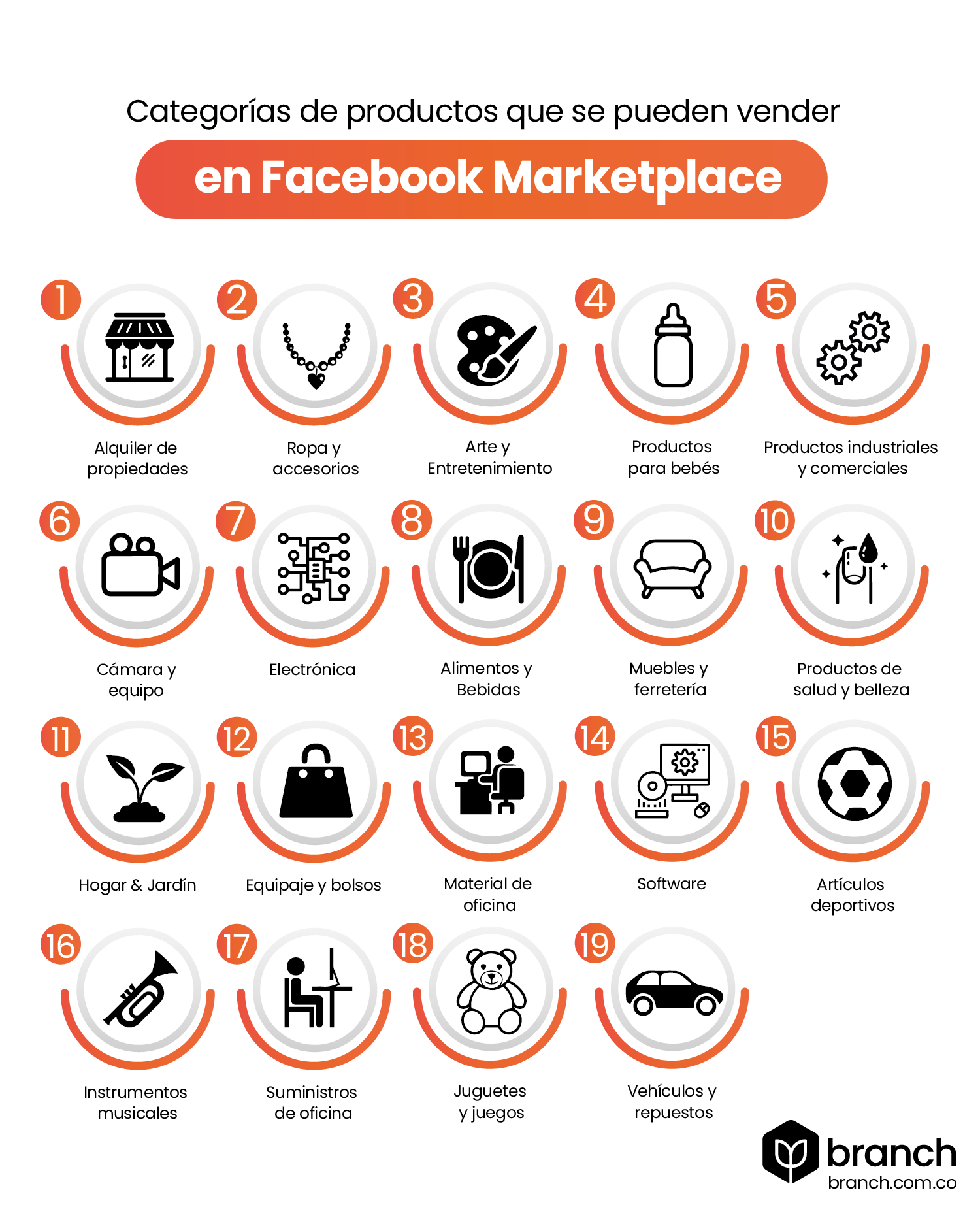 categorias-de-productos-que-se-pueden-vender-en-marketplace