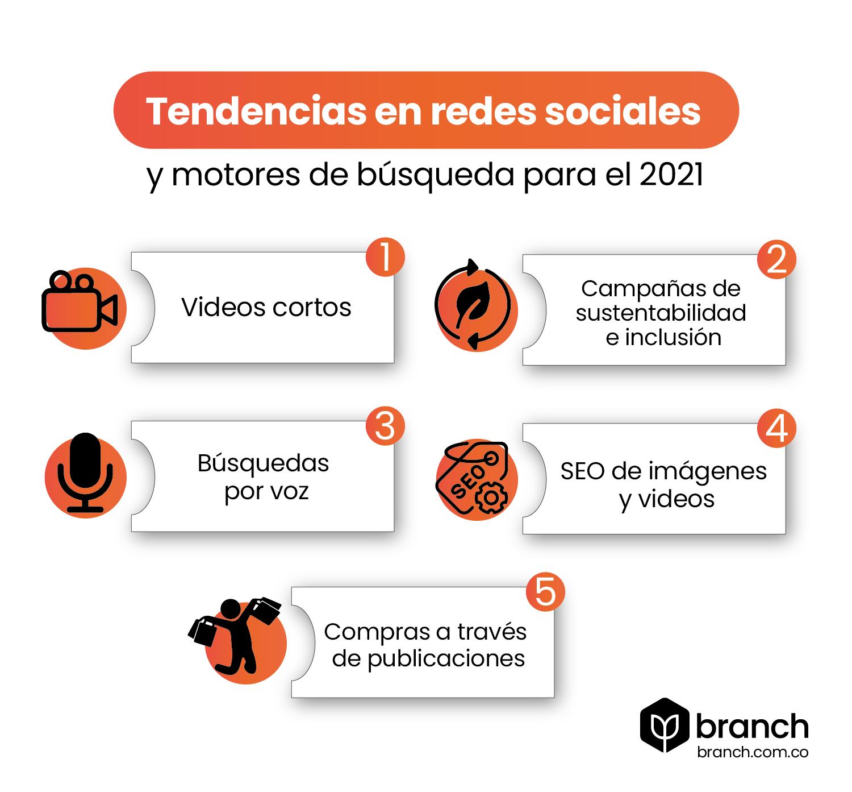 tendencias-en-redes-sociales-y-motores-de-busqueda-para-el-2021