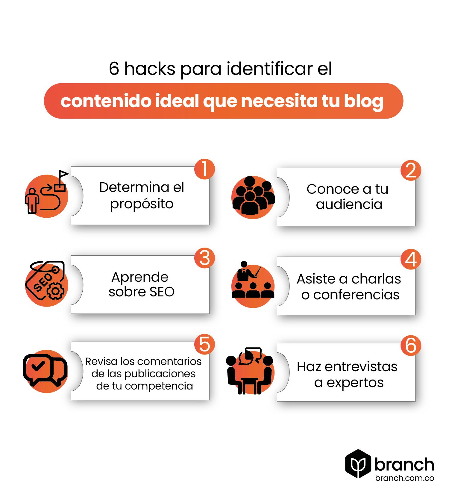 6-hacks-para-identificar-el-contenido-ideal-que-necesita-tu-blog