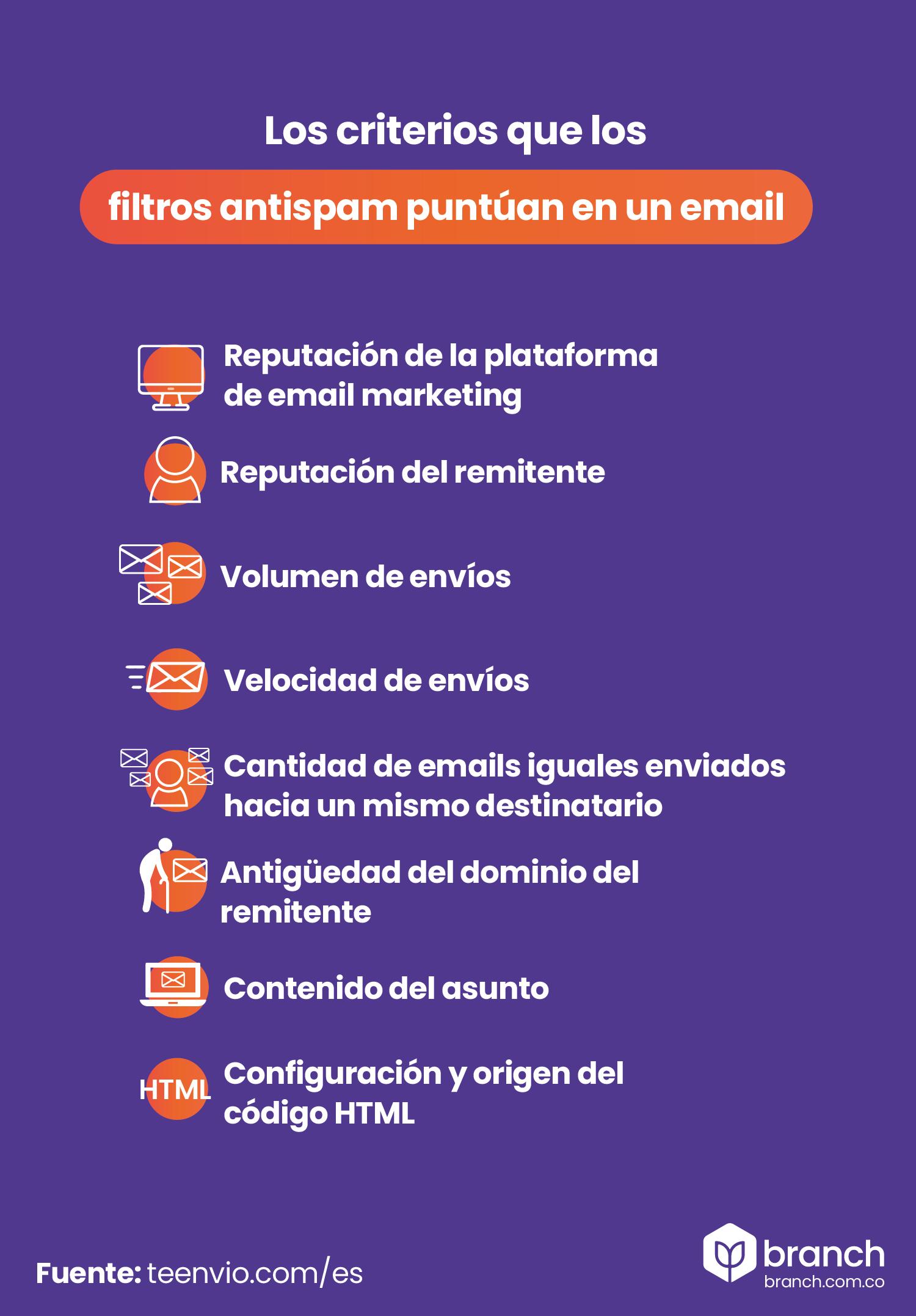 criterios-que-los-filtros-anti-spam-usan-para-puntuar-emails