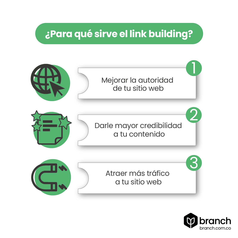 infografia-para-que-sirve-el-link-building