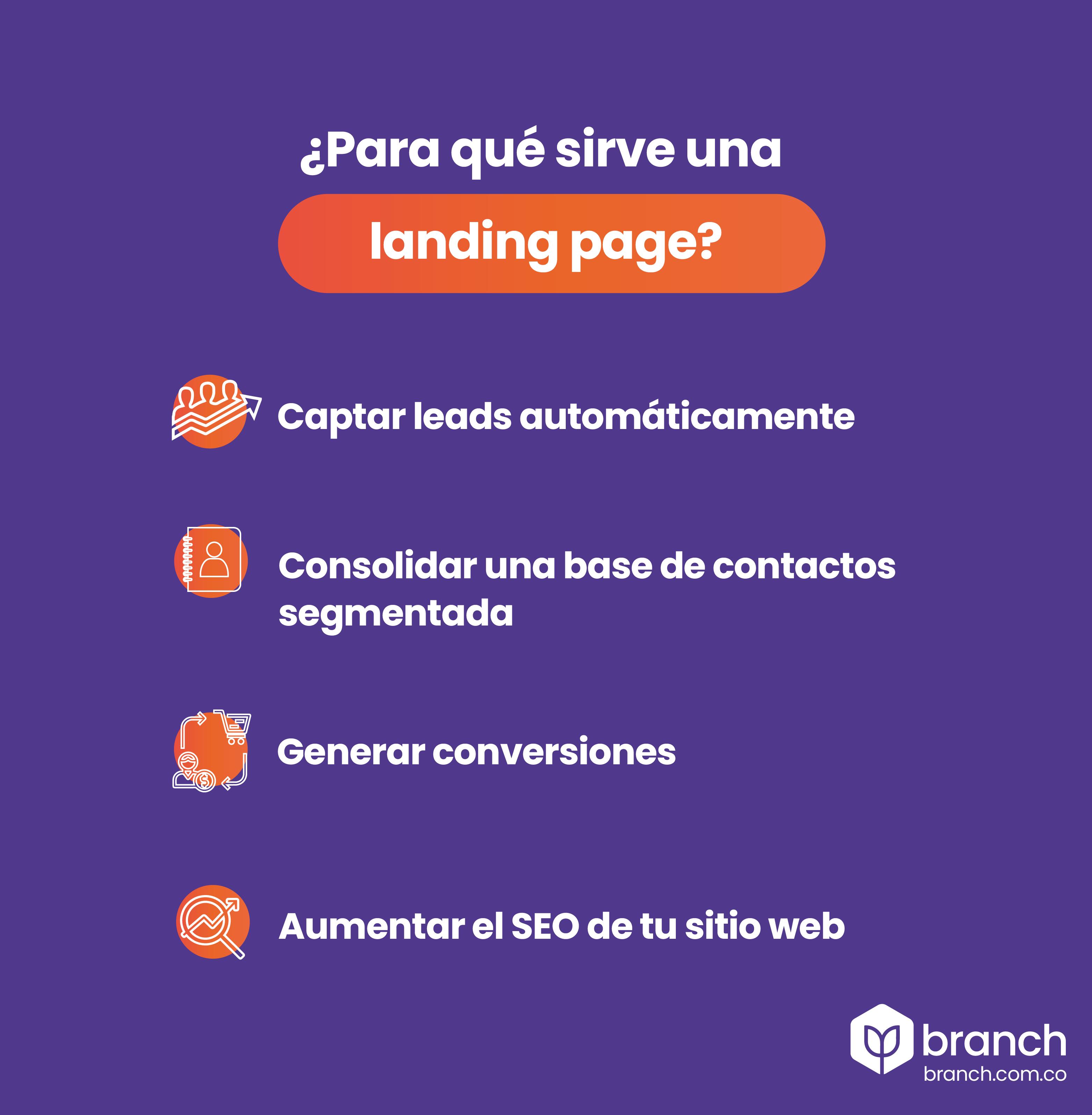 infografia-para-que-sirve-las-landing-pages.