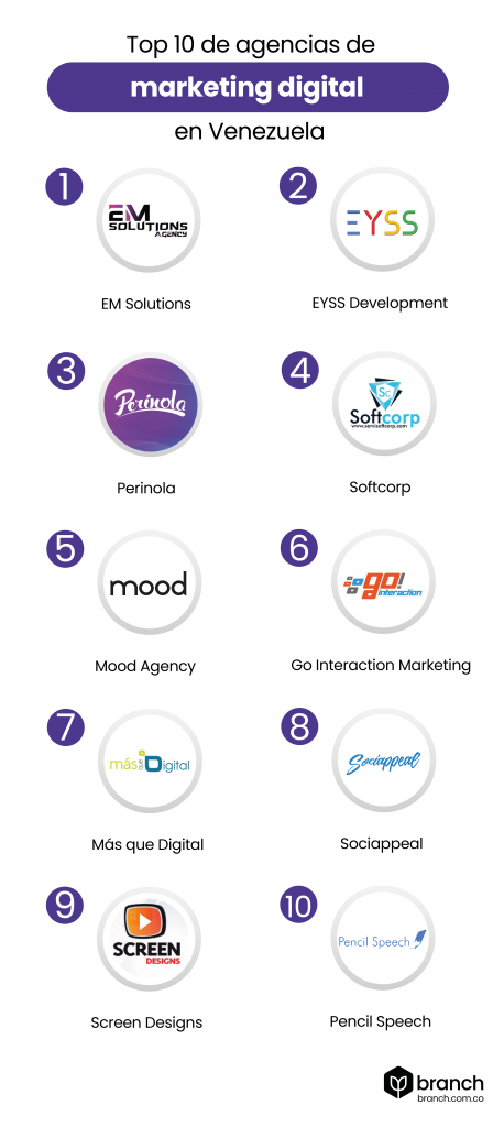 infografia-Top-10-de-agencias-de-marketing-digital-en-venezuela
