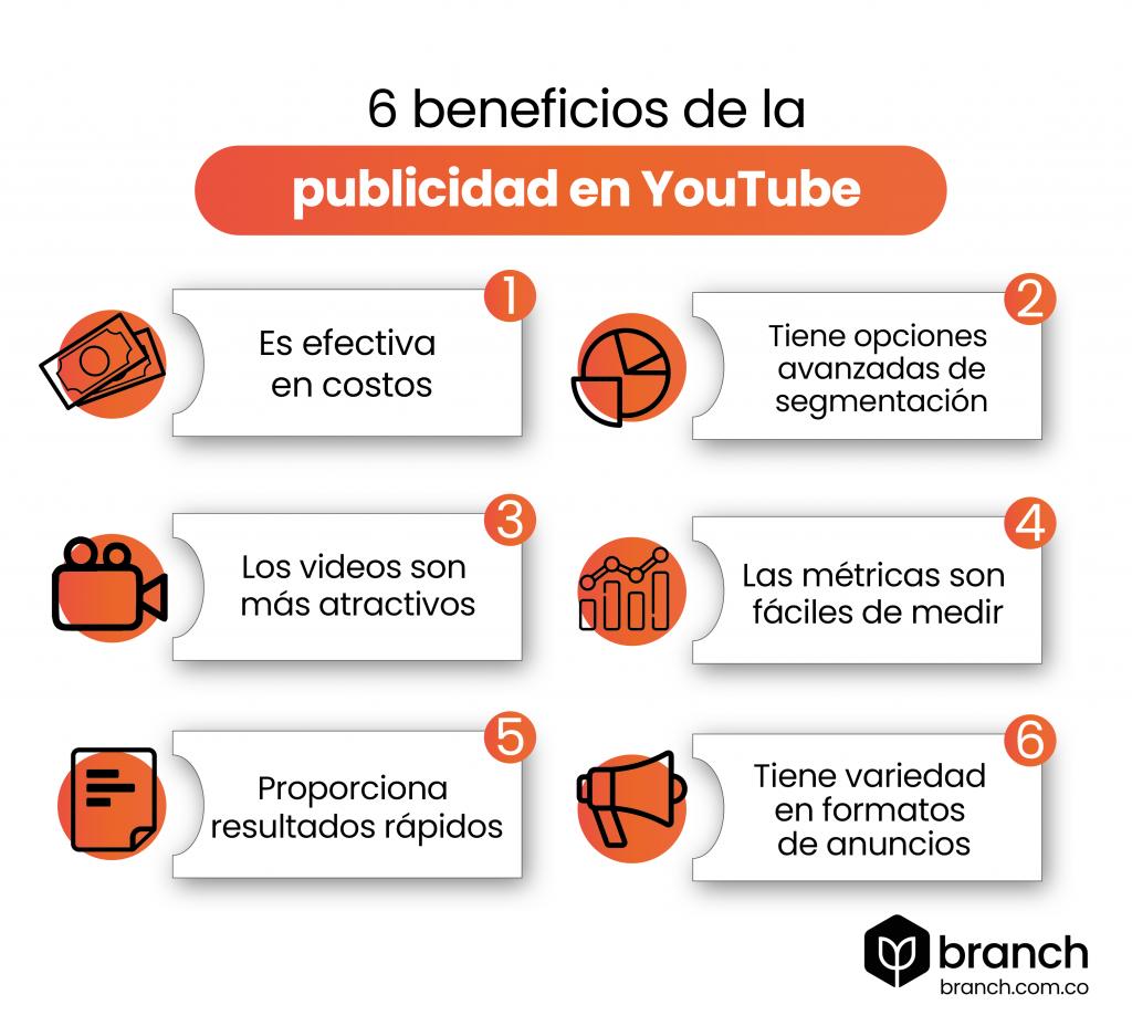Infografia-6-beneficios-de-la-publicidad-en-youtube