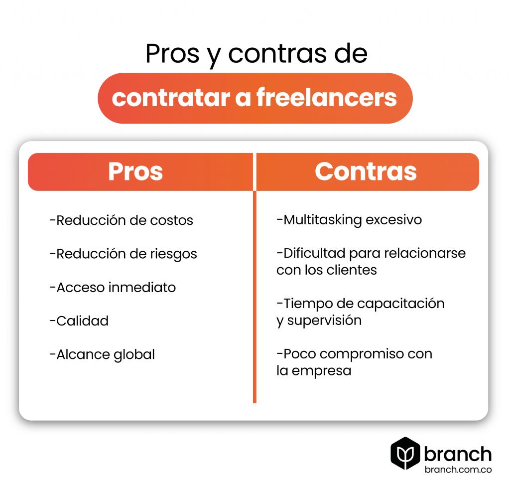 cuadro-pros-y-contras-de-contratar-un-freelancers