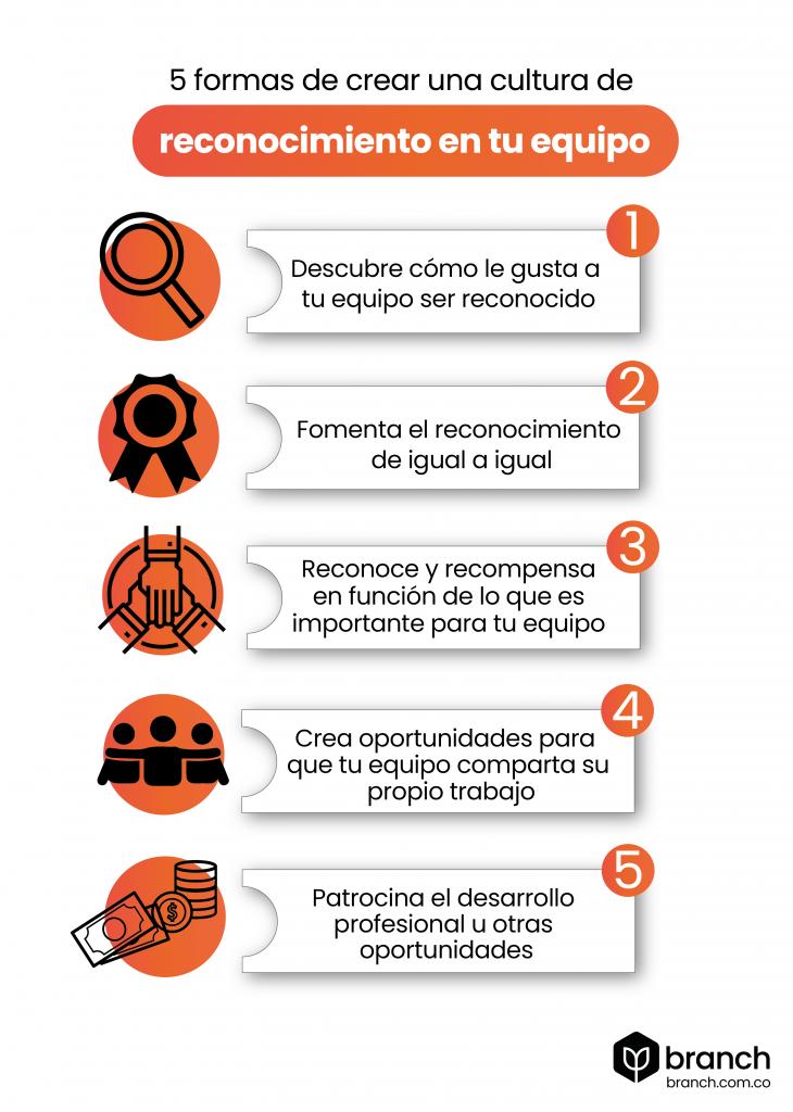 infografia-5-formas-de-crear-una-cultura-de-reconocimiento-en-tu-equipo