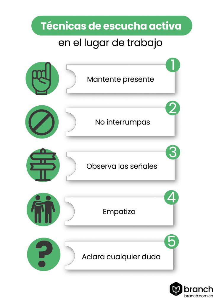 infografia-tecnicas-de-escucha-activa-en-el-lugar-de-trabajo