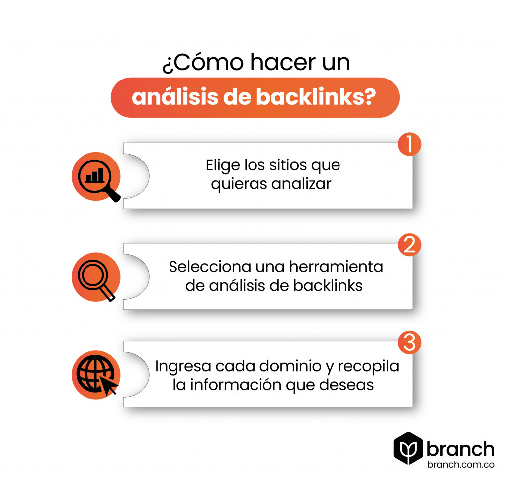 Cómo-hacer-un-análisis-de-backlinks